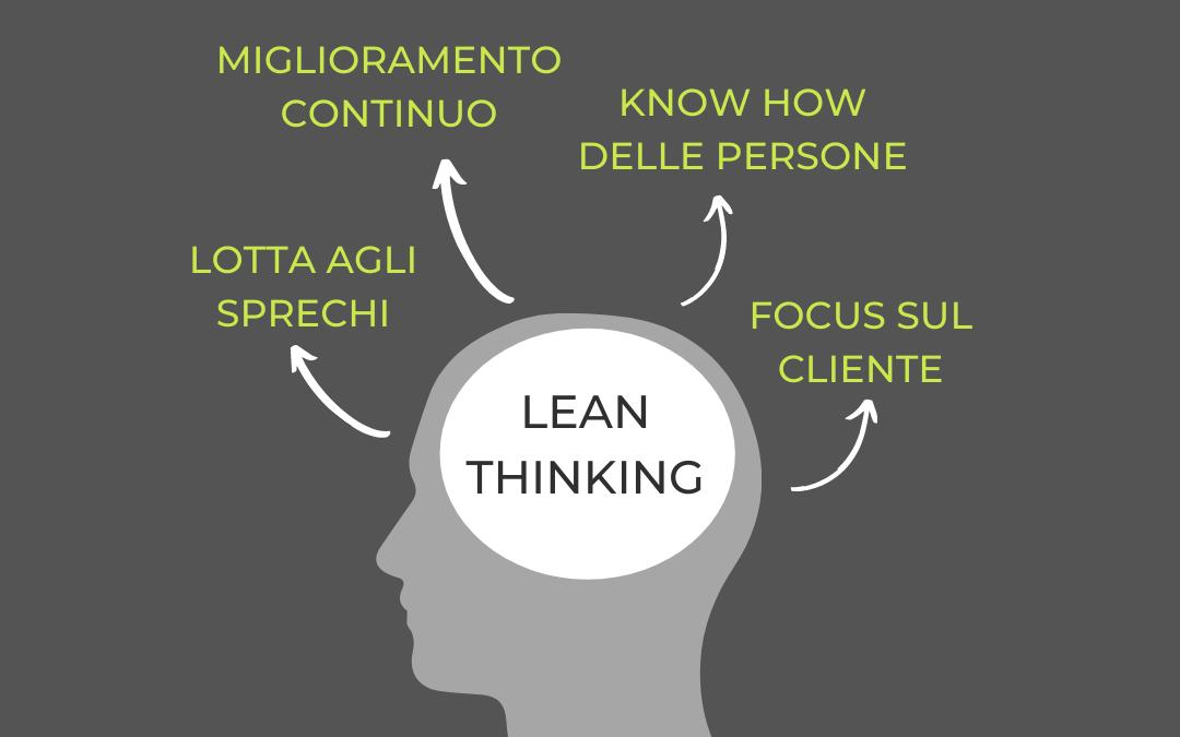Lean Thinking per combattere la Crisi e preservare Cassa e Clienti